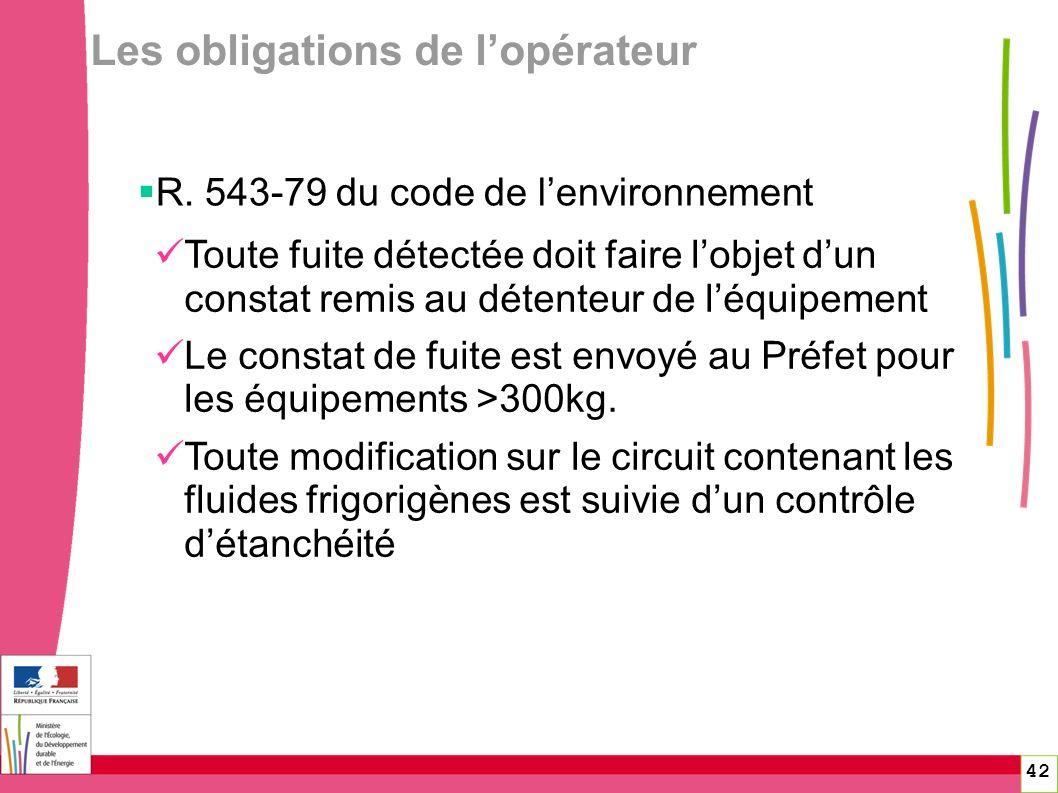 42 Les obligations de lopérateur R. 543-79 du code de lenvironnement Toute fuite détectée doit faire lobjet dun constat remis au détenteur de léquipem