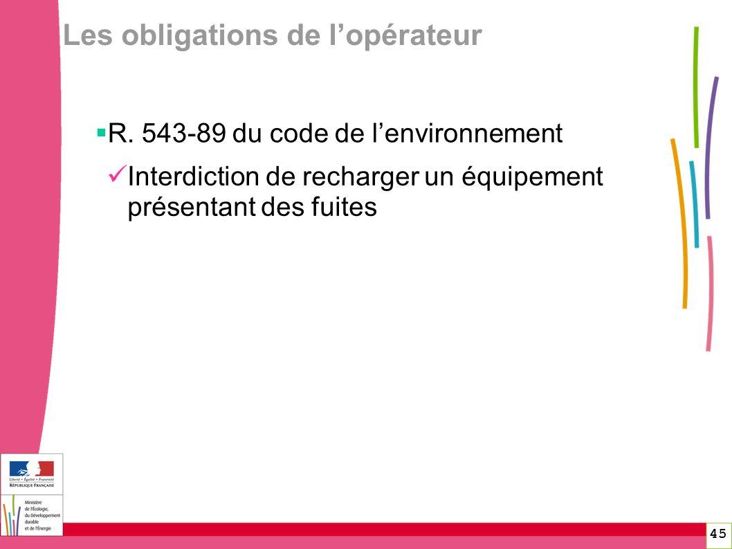 45 Les obligations de lopérateur R. 543-89 du code de lenvironnement Interdiction de recharger un équipement présentant des fuites