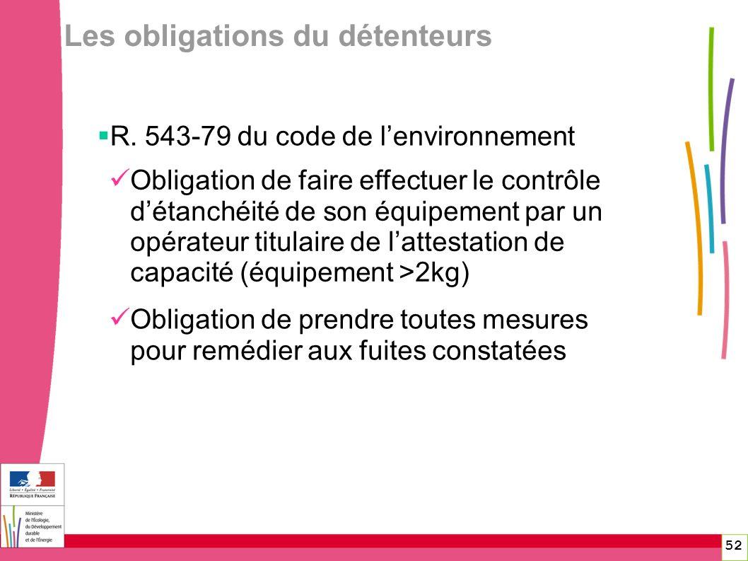 Les obligations du détenteurs 52 R. 543-79 du code de lenvironnement Obligation de faire effectuer le contrôle détanchéité de son équipement par un op