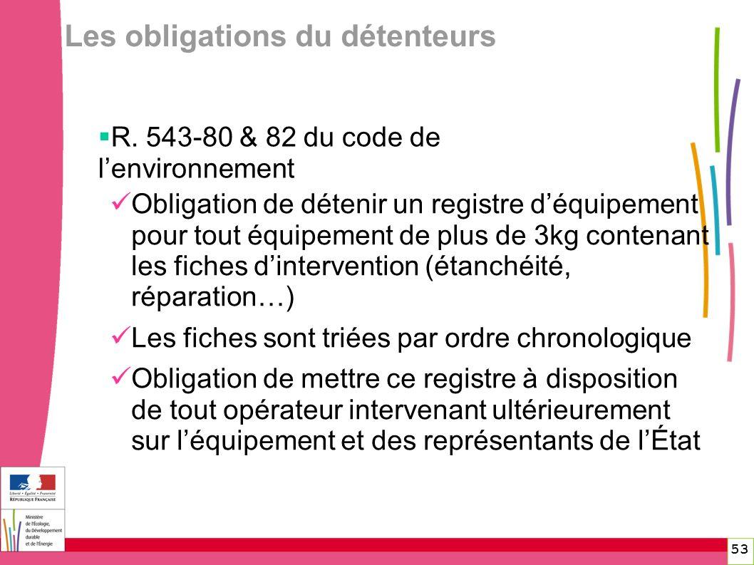 Les obligations du détenteurs 53 R. 543-80 & 82 du code de lenvironnement Obligation de détenir un registre déquipement pour tout équipement de plus d