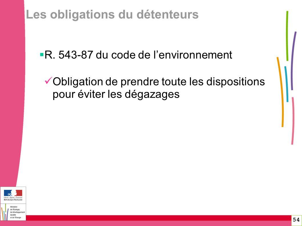 Les obligations du détenteurs 54 R. 543-87 du code de lenvironnement Obligation de prendre toute les dispositions pour éviter les dégazages