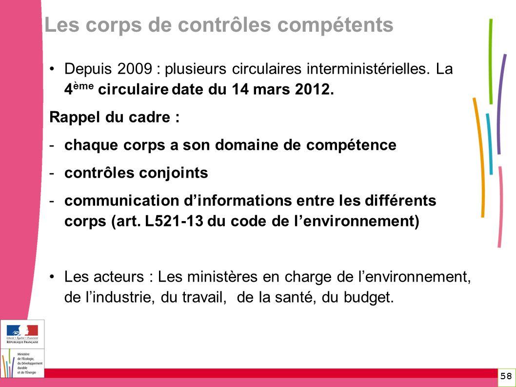 Les corps de contrôles compétents 58 Depuis 2009 : plusieurs circulaires interministérielles. La 4 ème circulaire date du 14 mars 2012. Rappel du cadr