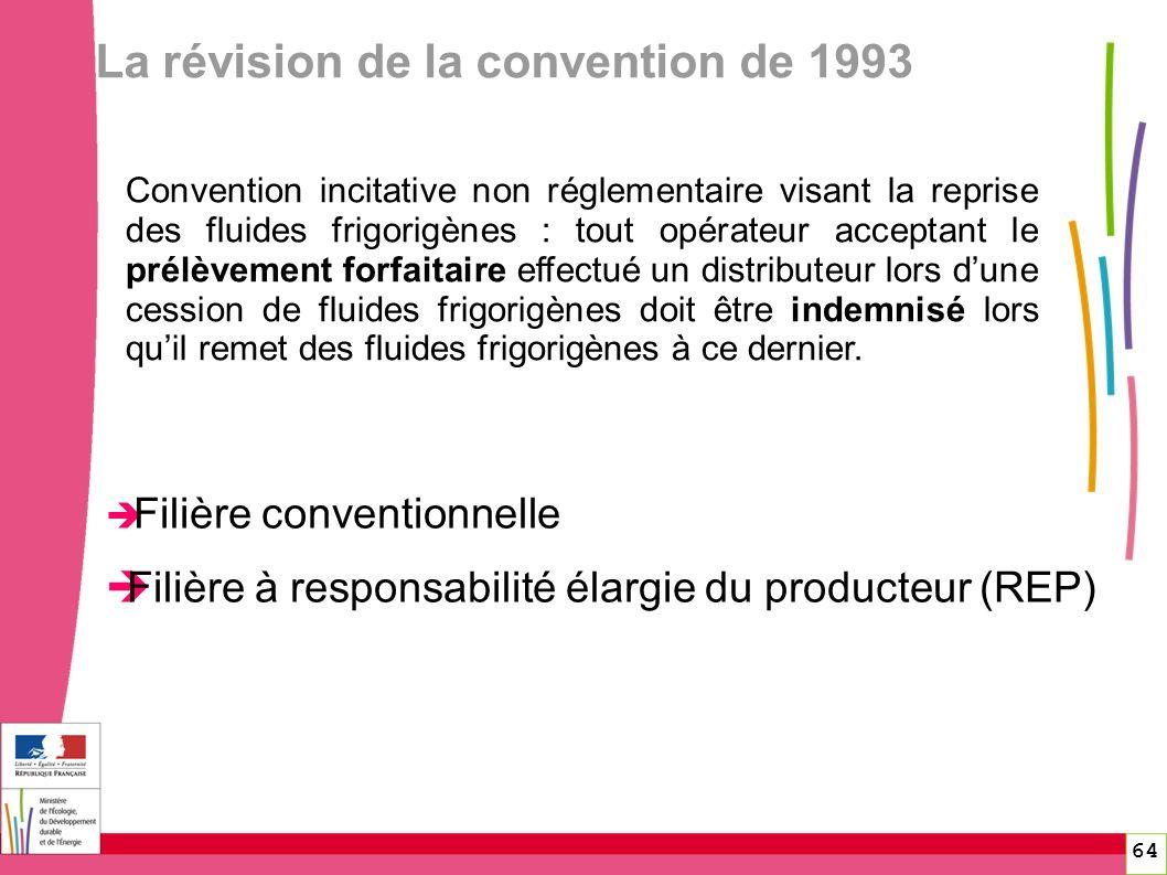 La révision de la convention de 1993 64 Convention incitative non réglementaire visant la reprise des fluides frigorigènes : tout opérateur acceptant