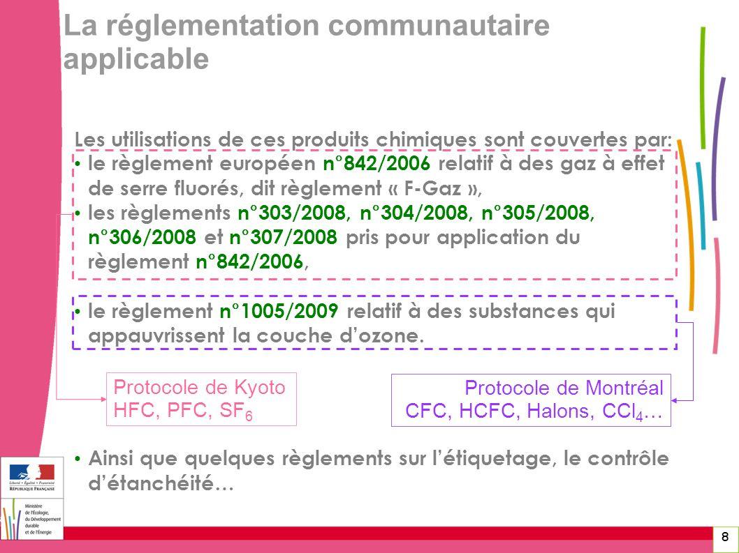 8 Les utilisations de ces produits chimiques sont couvertes par: le règlement européen n°842/2006 relatif à des gaz à effet de serre fluorés, dit règl