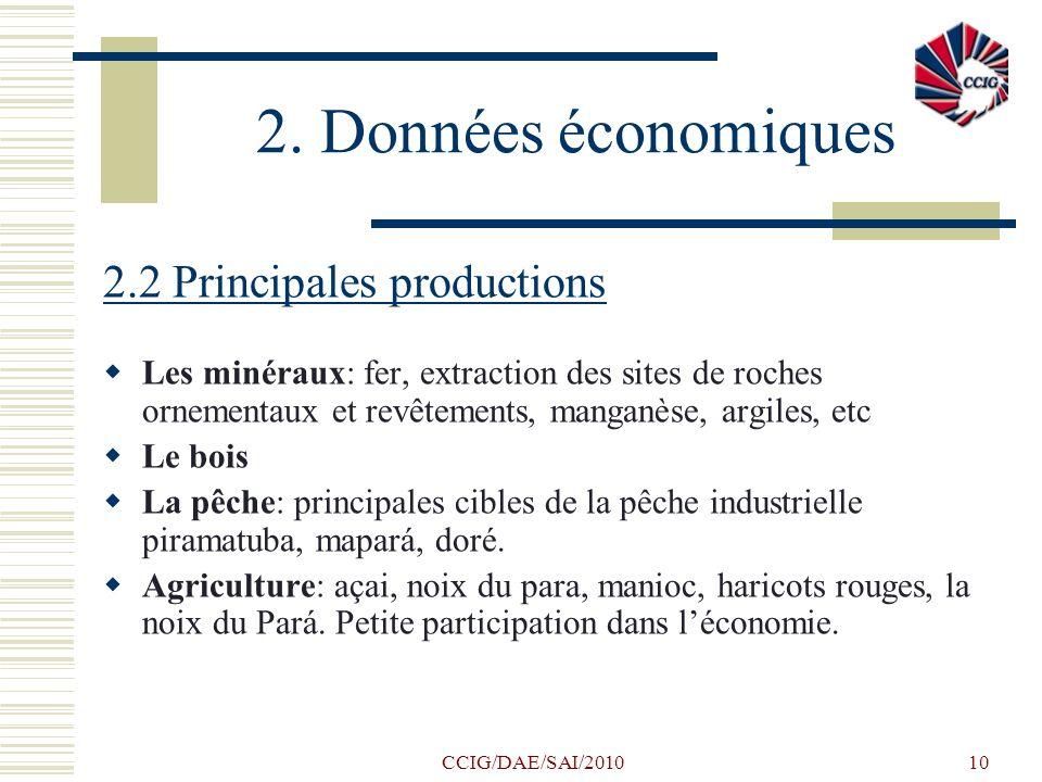 CCIG/DAE/SAI/201010 2. Données économiques 2.2 Principales productions Les minéraux: fer, extraction des sites de roches ornementaux et revêtements, m