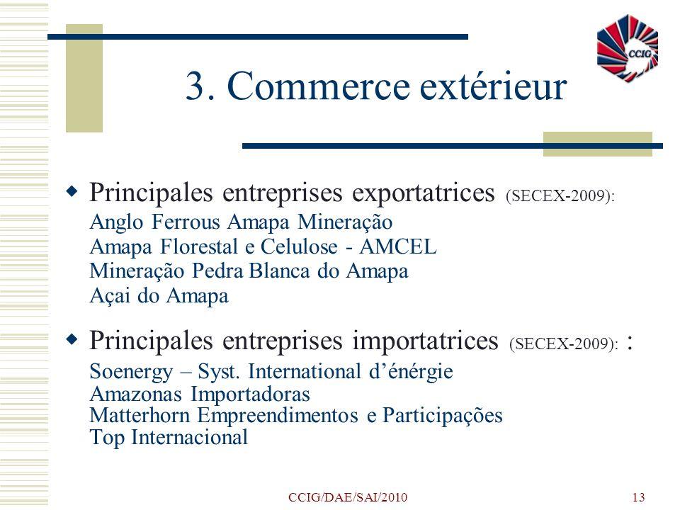CCIG/DAE/SAI/201013 3. Commerce extérieur Principales entreprises exportatrices (SECEX-2009): Anglo Ferrous Amapa Mineração Amapa Florestal e Celulose