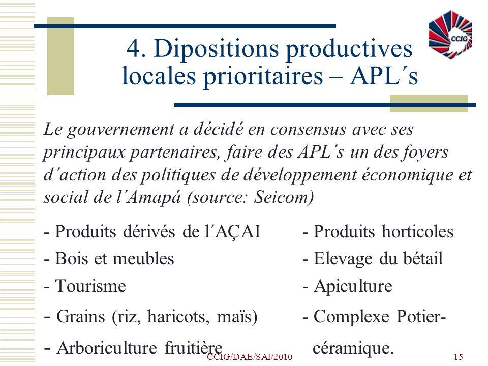 CCIG/DAE/SAI/201015 4. Dipositions productives locales prioritaires – APL´s Le gouvernement a décidé en consensus avec ses principaux partenaires, fai