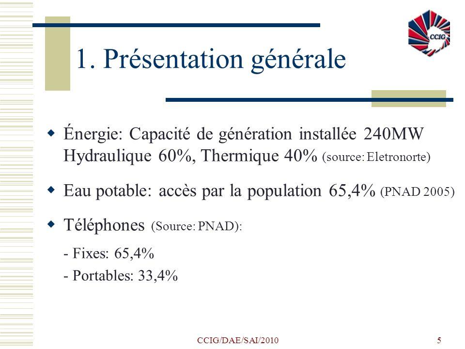 CCIG/DAE/SAI/20105 1. Présentation générale Énergie: Capacité de génération installée 240MW Hydraulique 60%, Thermique 40% (source: Eletronorte) Eau p