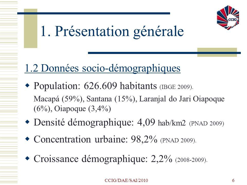 CCIG/DAE/SAI/20106 1.2 Données socio-démographiques Population: 626.609 habitants (IBGE 2009). Macapá (59%), Santana (15%), Laranjal do Jari Oiapoque