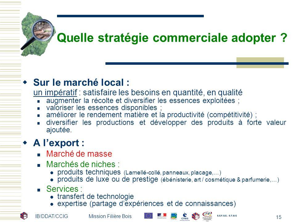 IB/DDAT/CCIG Mission Filière Bois 15 Quelle stratégie commerciale adopter ? Sur le marché local : un impératif : satisfaire les besoins en quantité, e