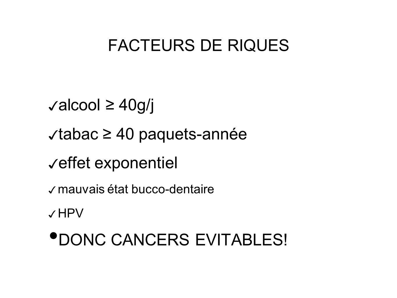 FACTEURS DE RIQUES alcool 40g/j tabac 40 paquets-année effet exponentiel mauvais état bucco-dentaire HPV DONC CANCERS EVITABLES!