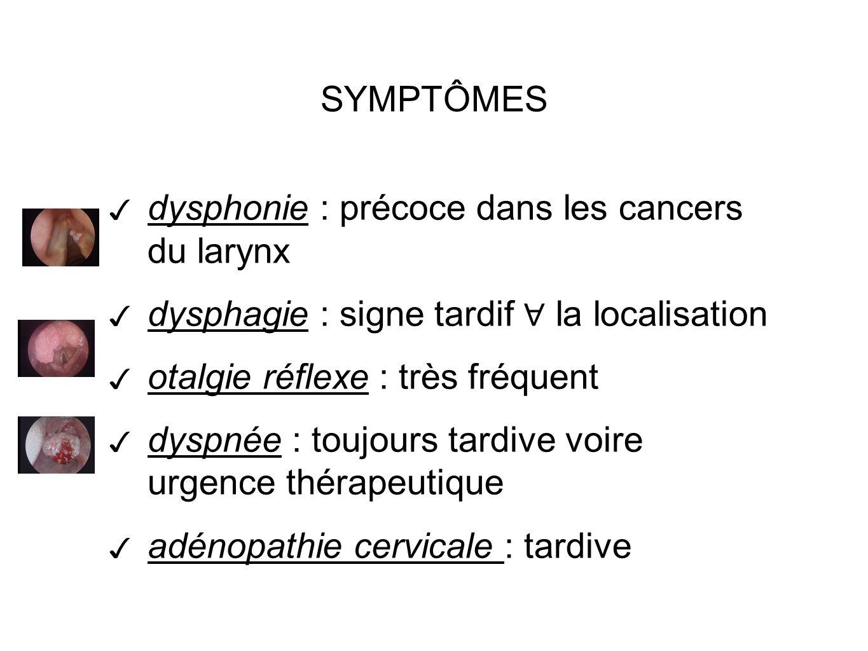 SYMPTÔMES dysphonie : précoce dans les cancers du larynx dysphagie : signe tardif la localisation otalgie réflexe : très fréquent dyspnée : toujours tardive voire urgence thérapeutique adénopathie cervicale : tardive