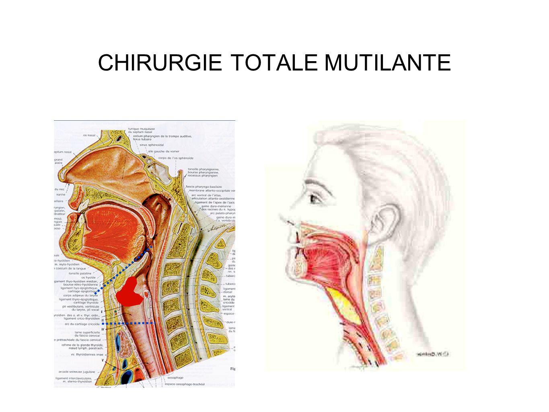 CHIRURGIE TOTALE MUTILANTE