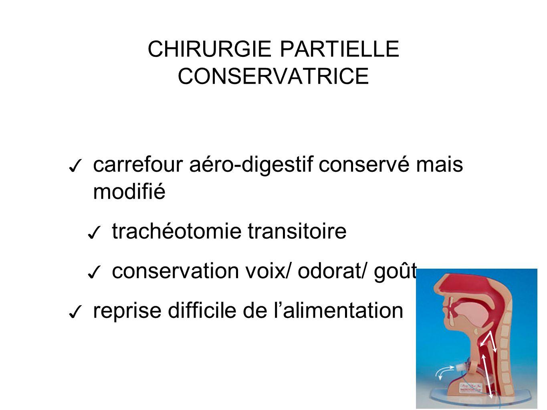carrefour aéro-digestif conservé mais modifié trachéotomie transitoire conservation voix/ odorat/ goût reprise difficile de lalimentation