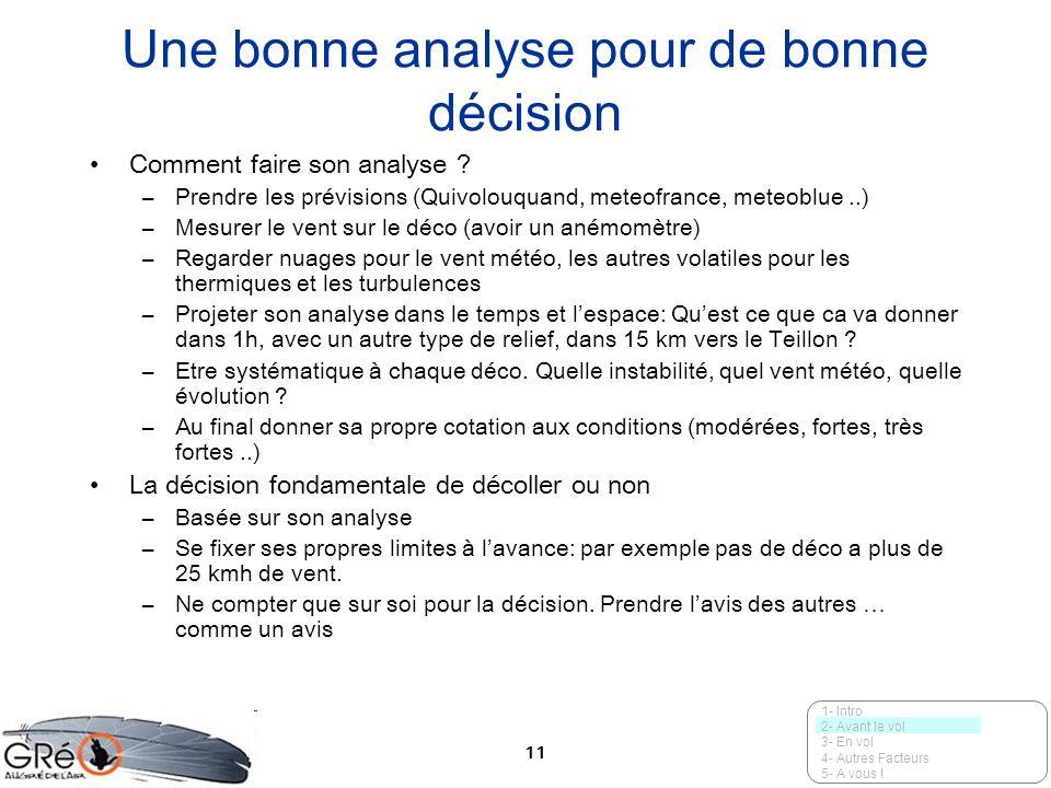 11 Une bonne analyse pour de bonne décision Comment faire son analyse ? –Prendre les prévisions (Quivolouquand, meteofrance, meteoblue..) –Mesurer le