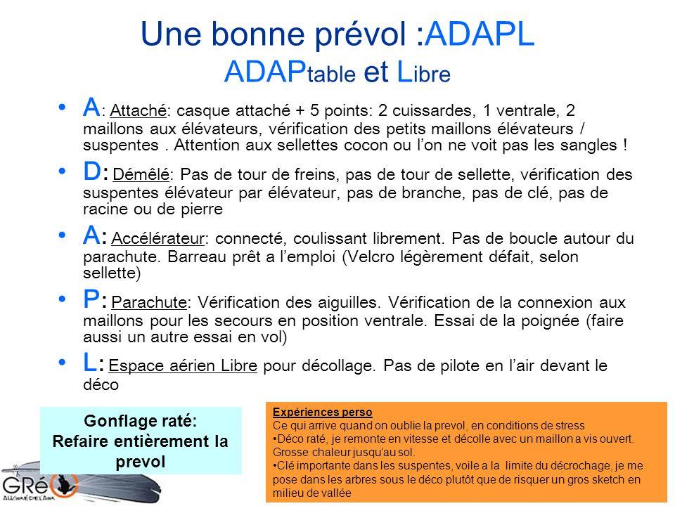 13 Une bonne prévol :ADAPL ADAP table et L ibre A : Attaché: casque attaché + 5 points: 2 cuissardes, 1 ventrale, 2 maillons aux élévateurs, vérificat