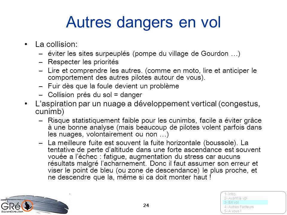 24 Autres dangers en vol La collision: –éviter les sites surpeuplés (pompe du village de Gourdon …) –Respecter les priorités –Lire et comprendre les a