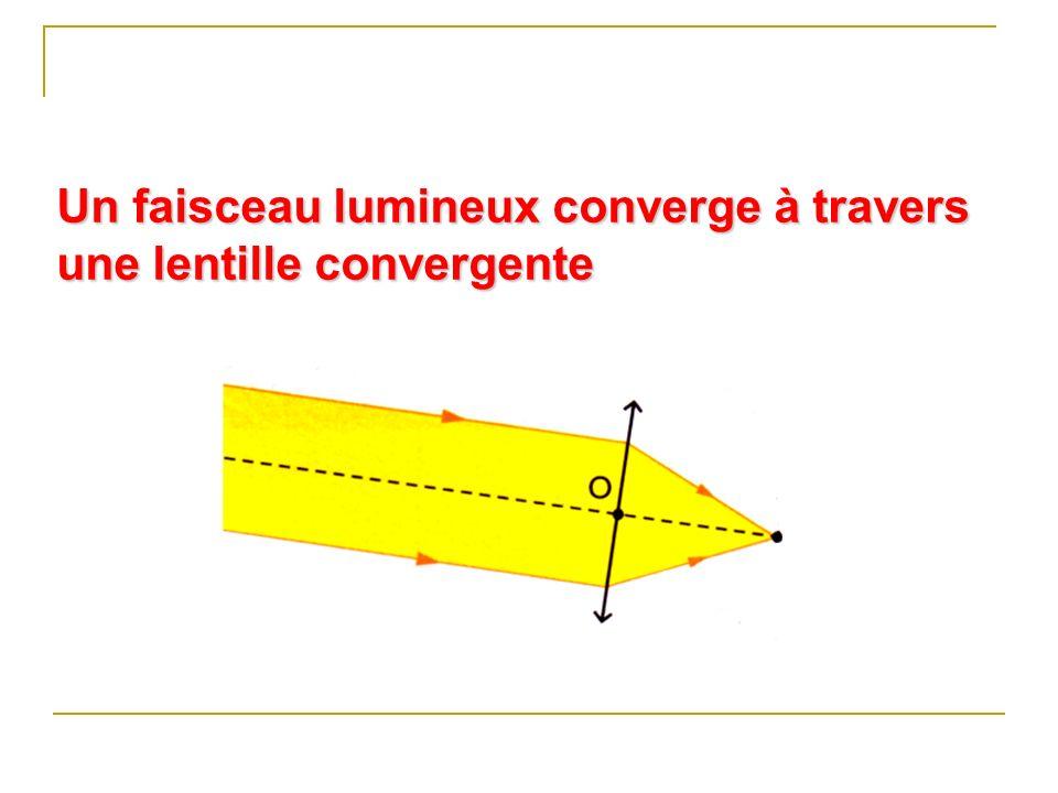 Un faisceau lumineux converge à travers une lentille convergente