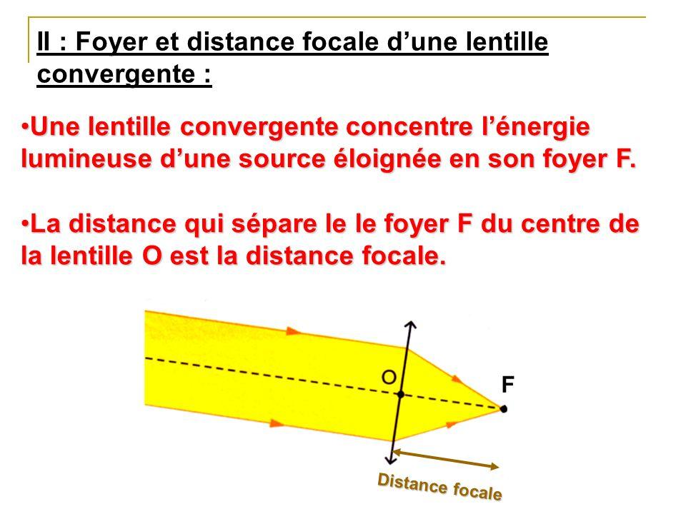 II : Foyer et distance focale dune lentille convergente : Une lentille convergente concentre lénergie lumineuse dune source éloignée en son foyer F.Un