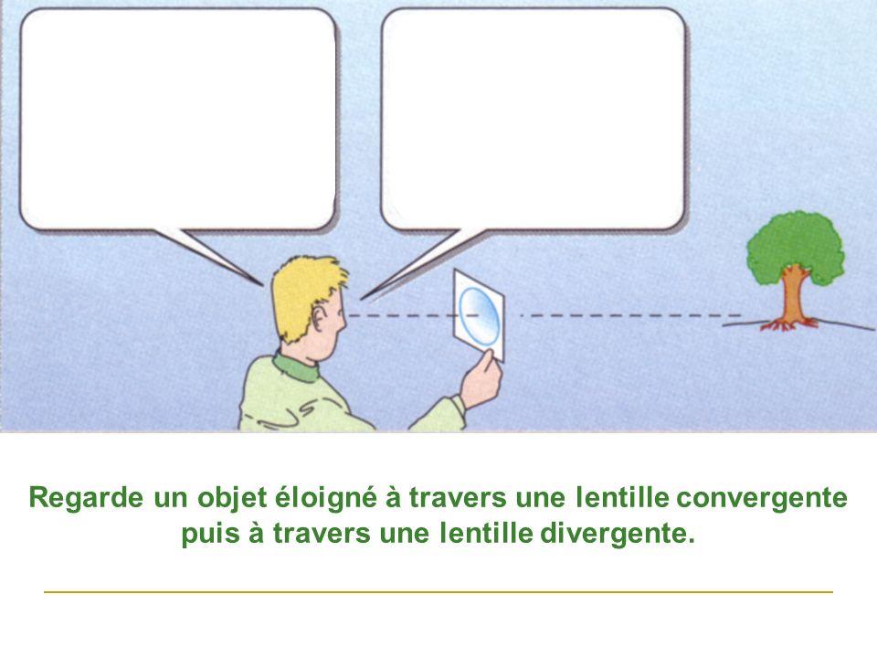 Regarde un objet éloigné à travers une lentille convergente puis à travers une lentille divergente.