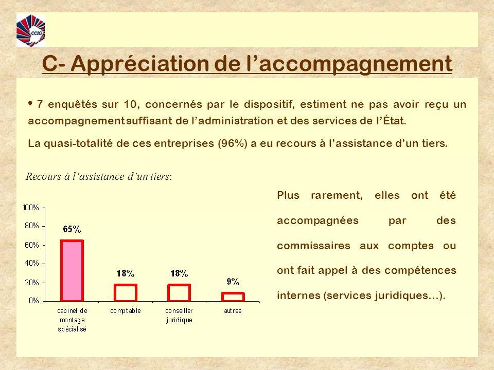 C- Appréciation de laccompagnement 7 enquêtés sur 10, concernés par le dispositif, estiment ne pas avoir reçu un accompagnement suffisant de ladministration et des services de lÉtat.