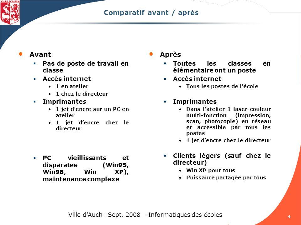 5 Ville dAuch– Sept.