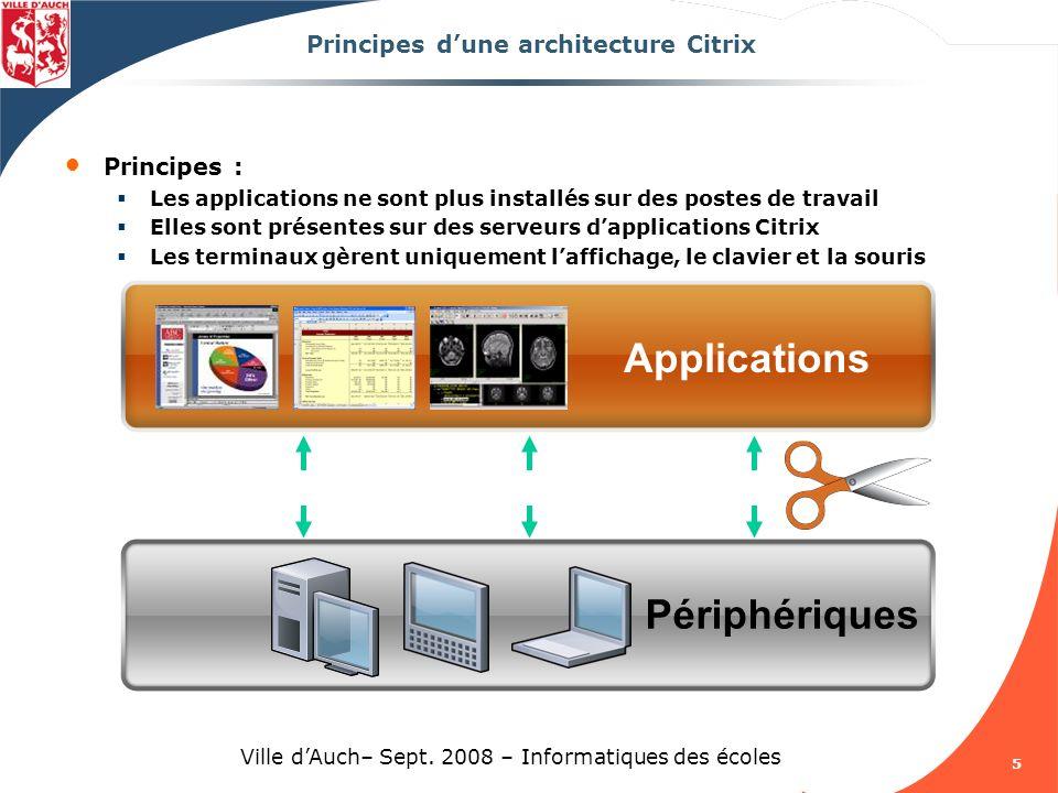 16 Ville dAuch– Sept. 2008 – Informatiques des écoles INTERAGIR AVEC UNE SESSION (2)
