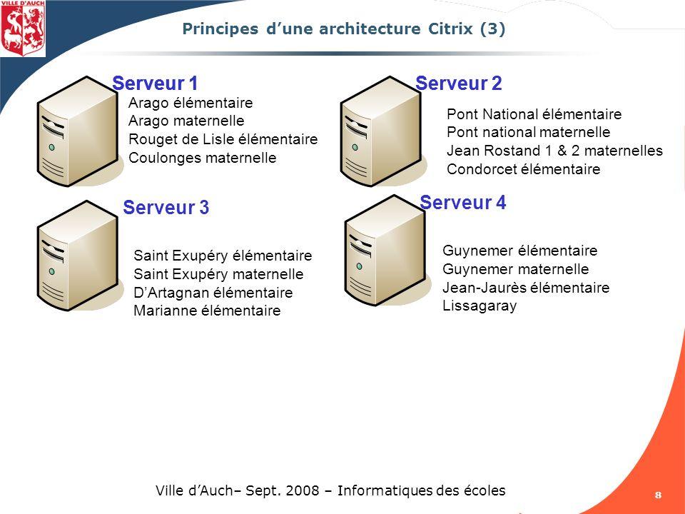 19 Ville dAuch– Sept.