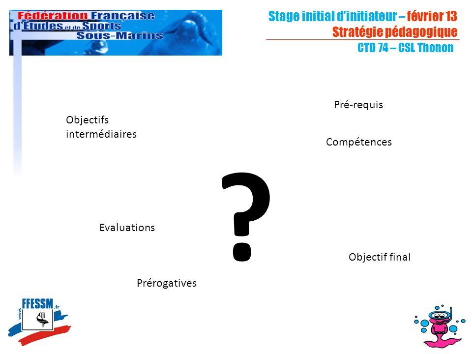 Stage initial dinitiateur – février 13 Stratégie pédagogique CTD 74 – CSL Thonon Objectif final Objectifs intermédiaires Evaluations Pré-requis Prérogatives Compétences ?