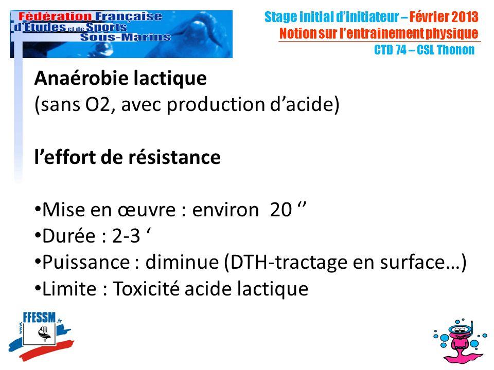 CTD 74 – CSL Thonon Anaérobie lactique (sans O2, avec production dacide) leffort de résistance Mise en œuvre : environ 20 Durée : 2-3 Puissance : dimi