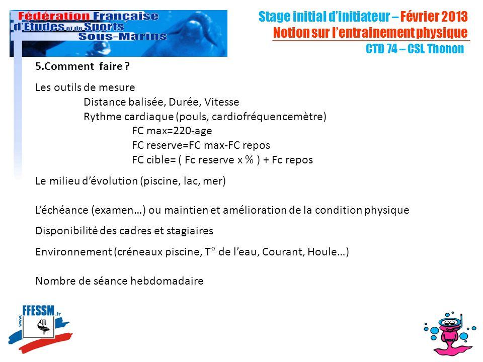 CTD 74 – CSL Thonon 5.Comment faire ? Les outils de mesure Distance balisée, Durée, Vitesse Rythme cardiaque (pouls, cardiofréquencemètre) FC max=220-