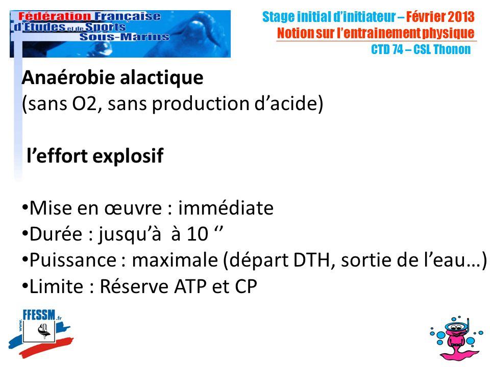 CTD 74 – CSL Thonon Anaérobie alactique (sans O2, sans production dacide) leffort explosif Mise en œuvre : immédiate Durée : jusquà à 10 Puissance : m