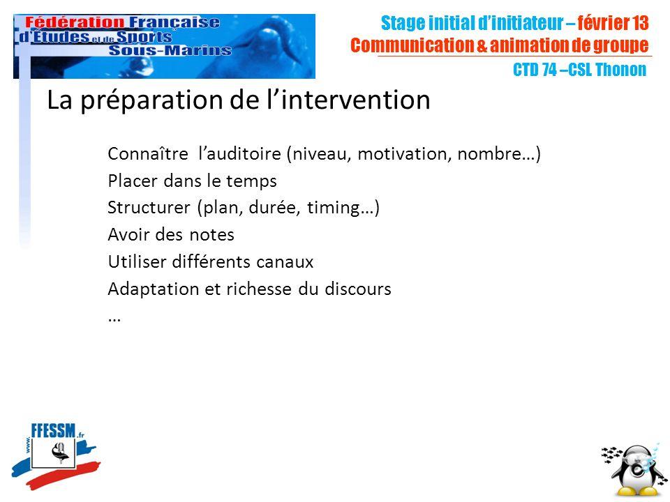 La préparation de lintervention Connaître lauditoire (niveau, motivation, nombre…) Placer dans le temps Structurer (plan, durée, timing…) Avoir des no