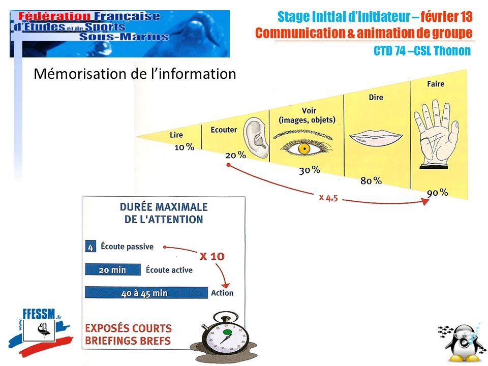 Mémorisation de linformation CTD 74 –CSL Thonon Stage initial dinitiateur – février 13 Communication & animation de groupe
