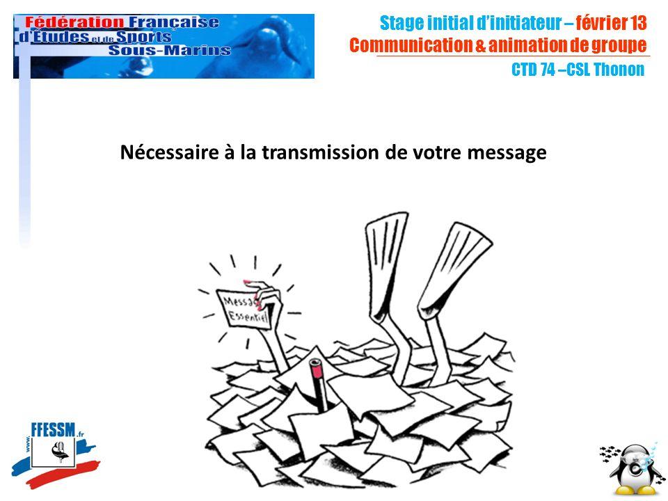 Nécessaire à la transmission de votre message CTD 74 –CSL Thonon Stage initial dinitiateur – février 13 Communication & animation de groupe