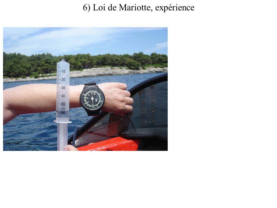 6) Loi de Mariotte, expérience