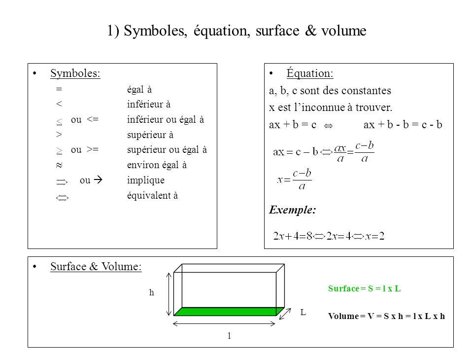 Surface & Volume: 1) Symboles, équation, surface & volume Symboles: =égal à <inférieur à ou <= inférieur ou égal à >supérieur à ou >= supérieur ou égal à environ égal à ou implique équivalent à Équation: a, b, c sont des constantes x est linconnue à trouver.
