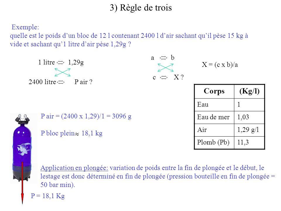 Exemple: quelle est le poids dun bloc de 12 l contenant 2400 l dair sachant quil pèse 15 kg à vide et sachant qu1 litre dair pèse 1,29g ? 3) Règle de