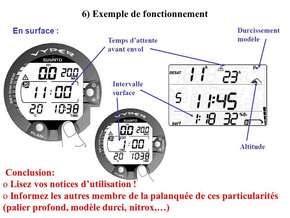 6) Exemple de fonctionnement Temps dattente avant envol Intervalle surface En surface : Altitude Durcissement modèle Conclusion: o Lisez vos notices d