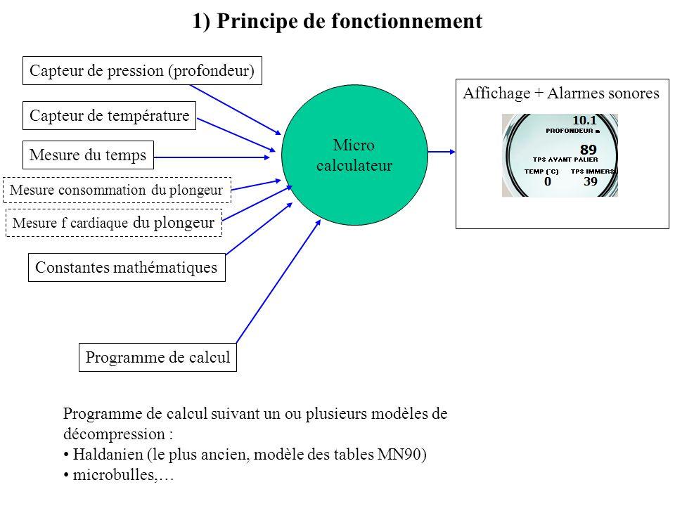 1) Principe de fonctionnement Micro calculateur Affichage + Alarmes sonores Capteur de pression (profondeur) Capteur de température Mesure du temps Co