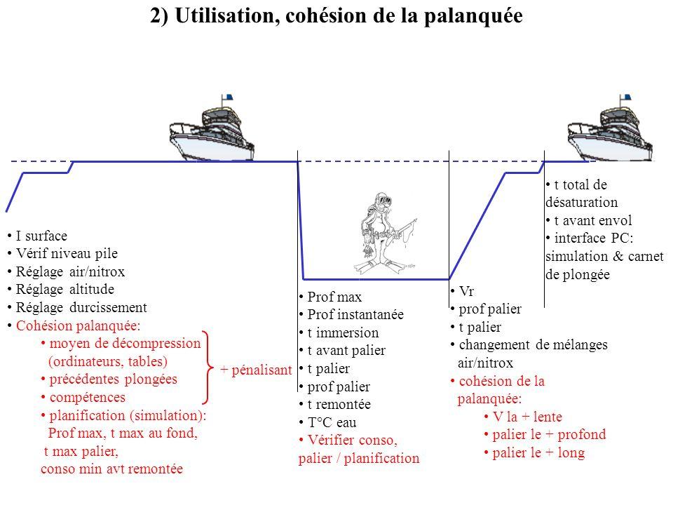 3) Comment choisir son ordinateur N2N3, N4>= E2 I surface, Prof max & instantanée, Prof palier, t avant palier & t palier, t remontée, Vr, t avant avion, T°C eau, niveau pile Minimum requis Simulation sur ordinateur de plongée (planification) *** Interface Pc: simulation, profil de plongée, carnet de plongée *** Utilisation Air & Nitrox *** Changement de mélange pendant la plongée (Air / Nitrox) ** Altitude *** Durcissement *** Prise en compte Fcardiaque, T eau, consommation air dans le calcul des paliers ** Gestion dair: autonomie *** Modèle micro bulles couplé au modèle Haldanien *** Palier profond * .