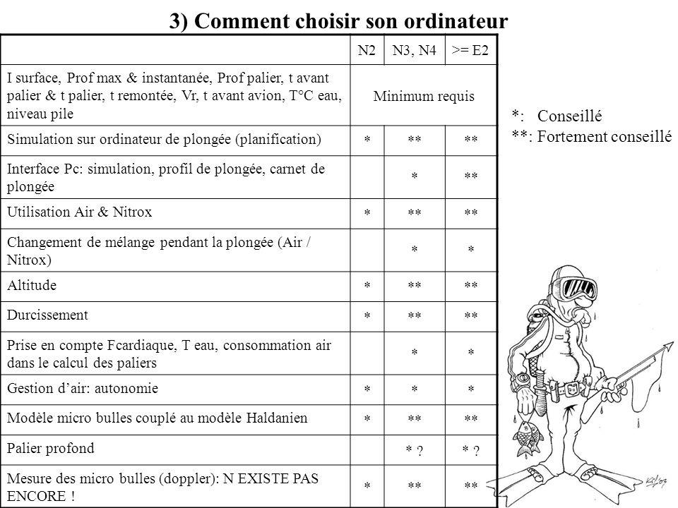 3) Comment choisir son ordinateur N2N3, N4>= E2 I surface, Prof max & instantanée, Prof palier, t avant palier & t palier, t remontée, Vr, t avant avi