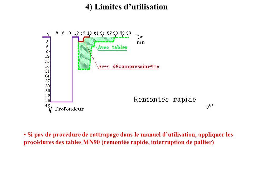 Moins de marges de sécurité que les tables sur certains profils: profil de plongée non carré profil tangent à la courbe de sécurité prévoir un palier de sécu, 3min à 3m 4) Limites dutilisation