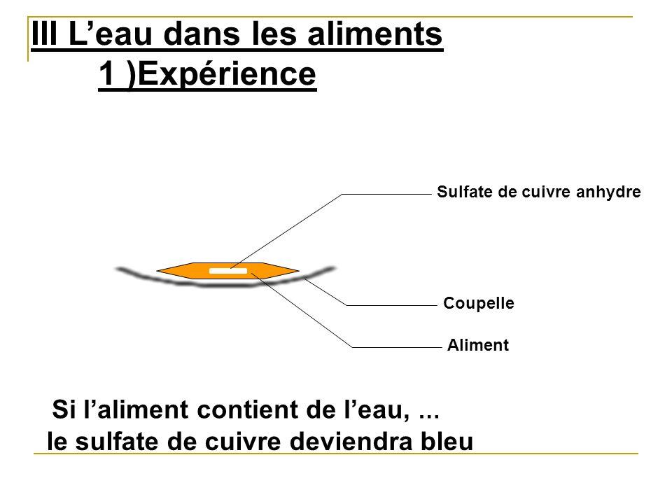 III Leau dans les aliments 1 )Expérience Sulfate de cuivre anhydre Coupelle Aliment Si laliment contient de leau, le sulfate de cuivre deviendra bleu