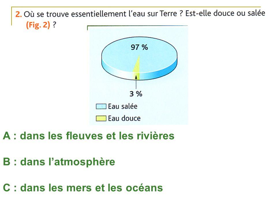 Sur terre leau se trouve essentiellement dans les mers et les océans. Elle est salé