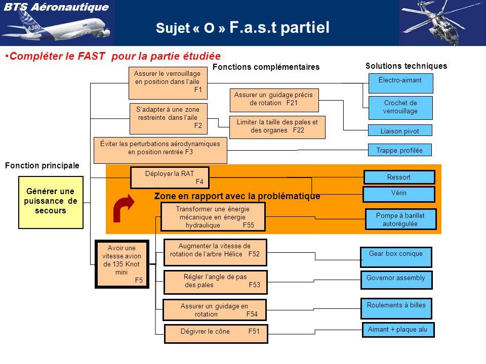 BTS Aéronautique Sujet « O » F.a.s.t partiel Solutions techniques Fonction principale Fonctions complémentaires Générer une puissance de secours Assur