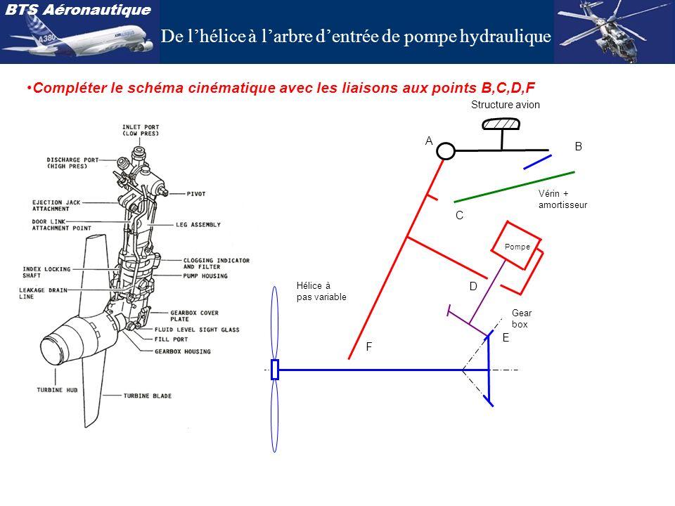 BTS Aéronautique Structure avion Hélice à pas variable Gear box Vérin + amortisseur B F E D C A Pompe Compléter le schéma cinématique avec les liaison