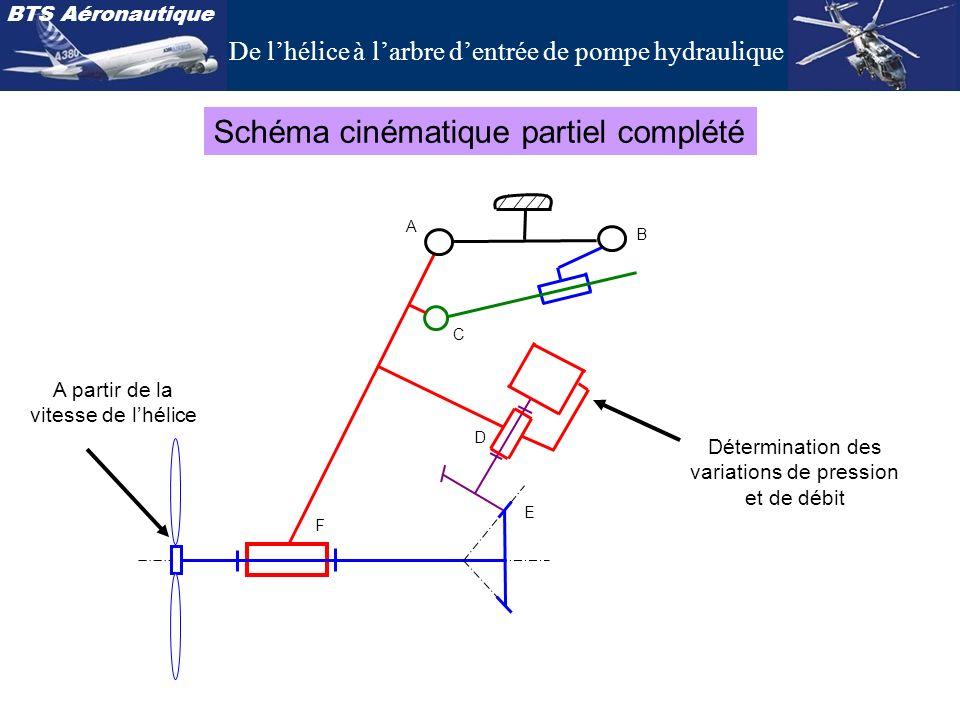 BTS Aéronautique Schéma cinématique partiel complété B F E D C A Détermination des variations de pression et de débit A partir de la vitesse de lhélic