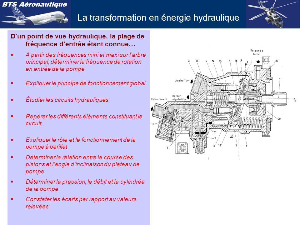 BTS Aéronautique Dun point de vue hydraulique, la plage de fréquence dentrée étant connue… A partir des fréquences mini et maxi sur larbre principal,
