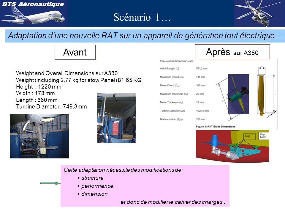 BTS Aéronautique Scénario 1… Adaptation dune nouvelle RAT sur un appareil de génération tout électrique… Cette adaptation nécessite des modifications
